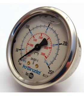 Manometer För Therm
